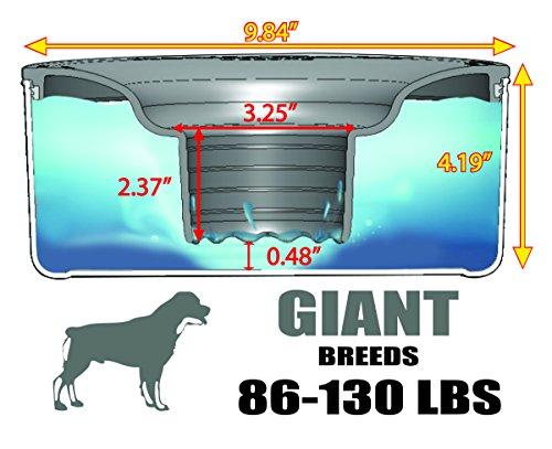 Slopper Stopper Dripless Dog Water Bowl